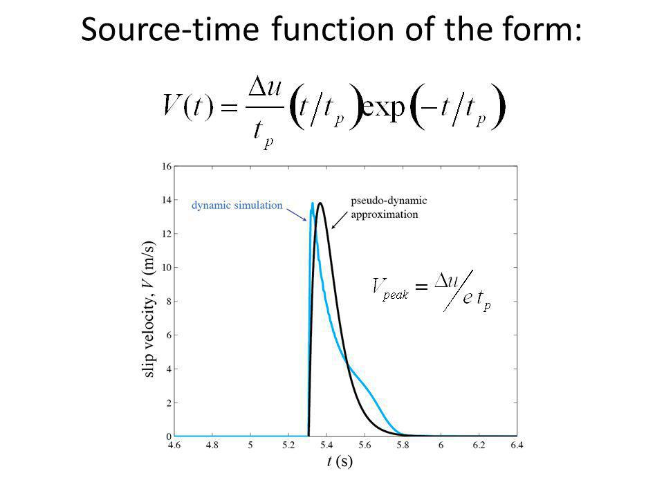Source-time function of the form: