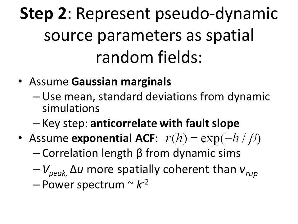 Step 2: Represent pseudo-dynamic source parameters as spatial random fields: Assume Gaussian marginals – Use mean, standard deviations from dynamic simulations – Key step: anticorrelate with fault slope Assume exponential ACF: – Correlation length β from dynamic sims – V peak, Δu more spatially coherent than v rup – Power spectrum ~ k -2