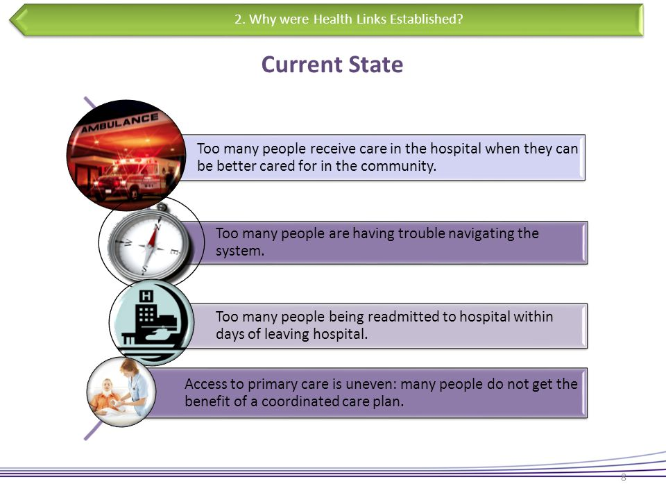 Current State 8 Too many people receive care in the hospital when they can be better cared for in the community. Too many people are having trouble na