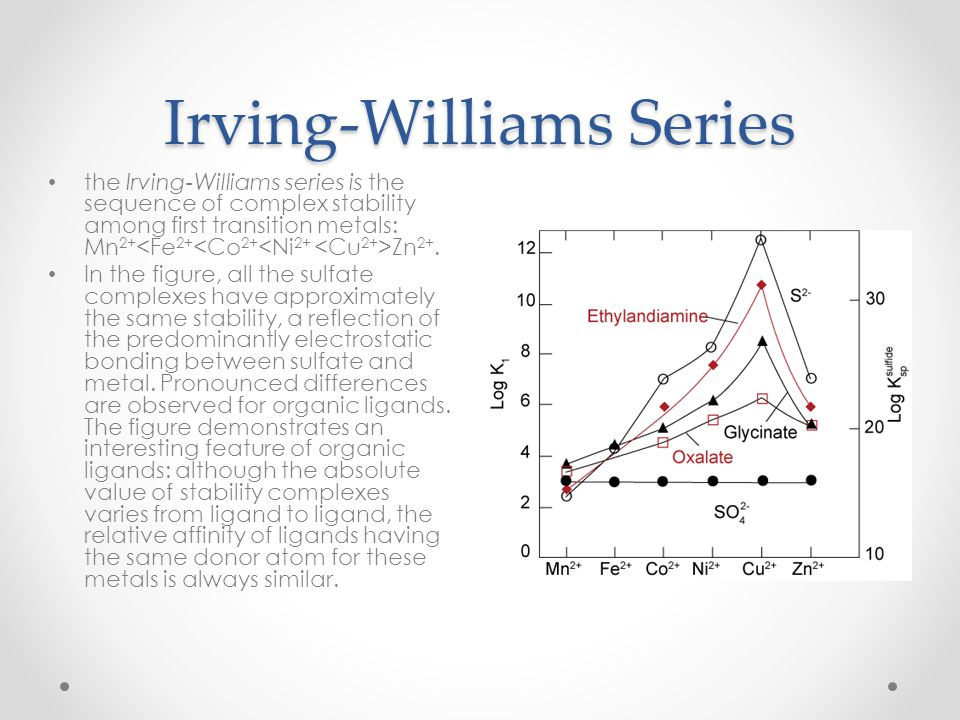 Irving-Williams Series the Irving-Williams series is the sequence of complex stability among first transition metals: Mn 2+ Zn 2+. In the figure, all