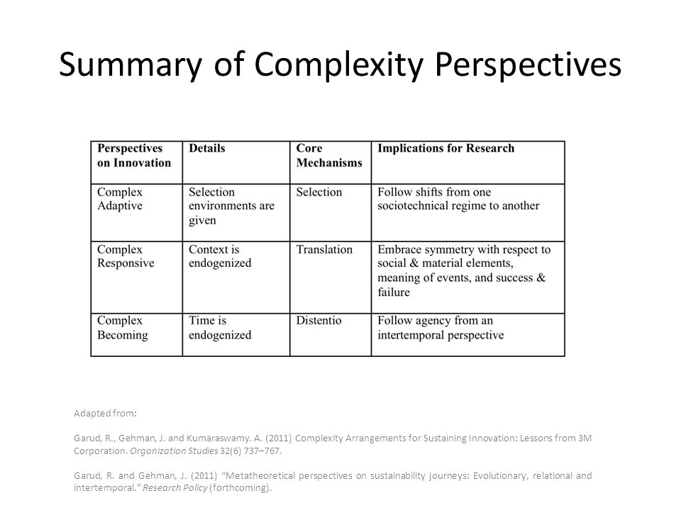 Summary of Complexity Perspectives Adapted from: Garud, R., Gehman, J.