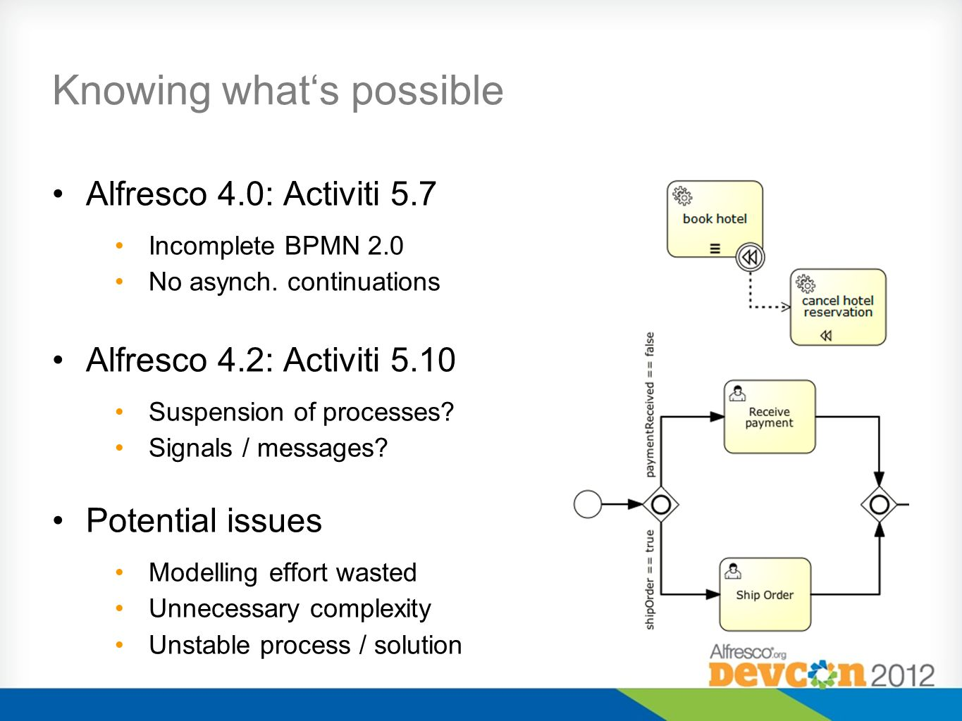 Knowing whats possible Alfresco 4.0: Activiti 5.7 Incomplete BPMN 2.0 No asynch.