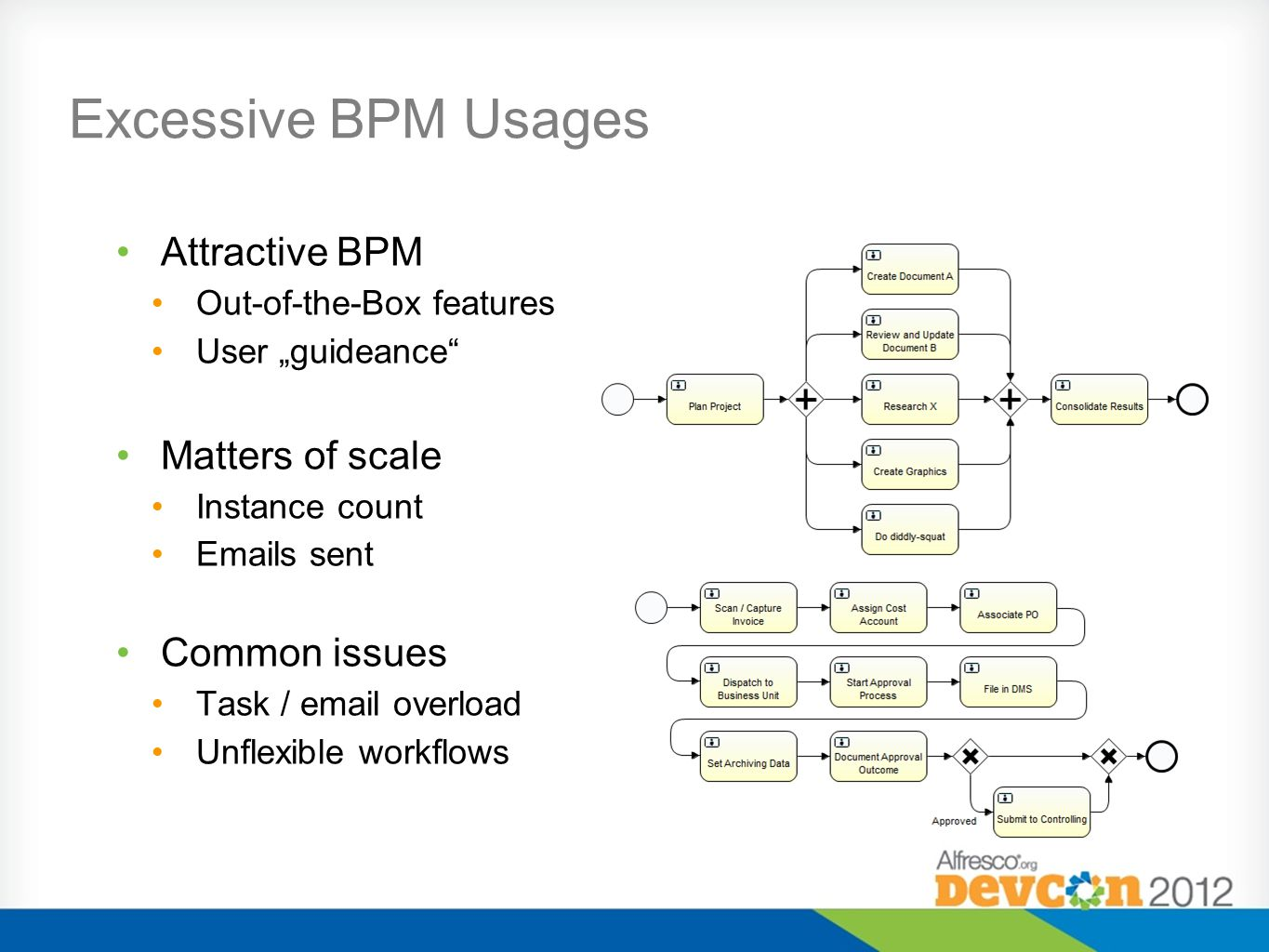 Excessive BPM Usages Attractive BPM Out-of-the-Box features User guideance Matters of scale Instance count Emails sent Common issues Task / email overload Unflexible workflows