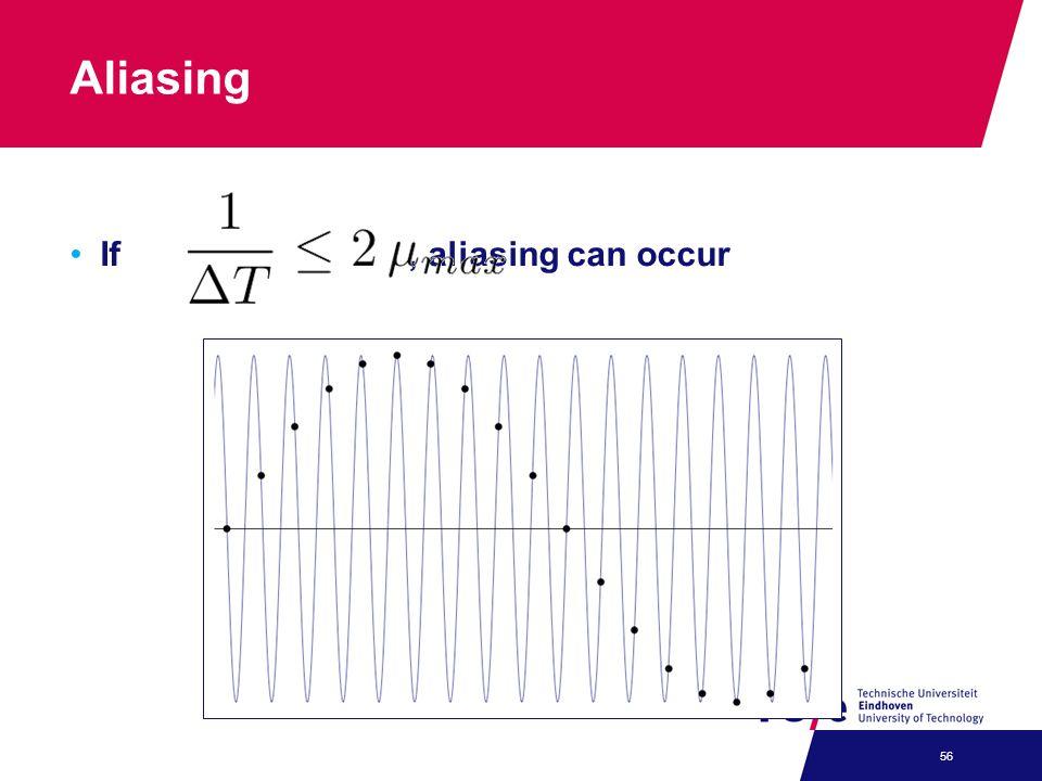 Aliasing If, aliasing can occur 56