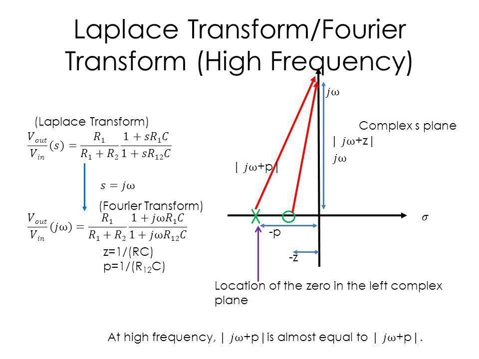 Laplace Transform/Fourier Transform (High Frequency) z=1/(RC) p=1/(R 12 C) (Fourier Transform) (Laplace Transform) -p Location of the zero in the left complex plane Complex s plane -z