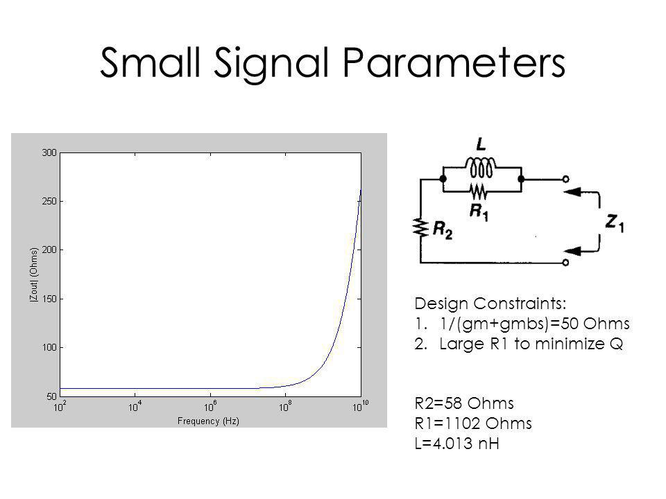 Small Signal Parameters Design Constraints: 1.1/(gm+gmbs)=50 Ohms 2.Large R1 to minimize Q R2=58 Ohms R1=1102 Ohms L=4.013 nH