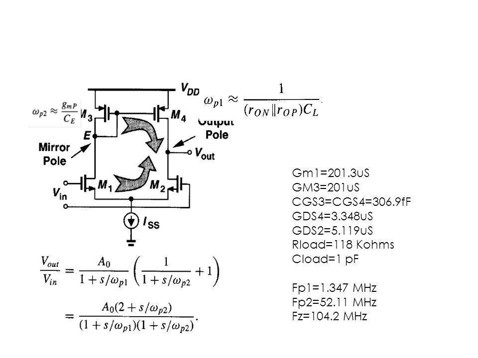 Gm1=201.3uS GM3=201uS CGS3=CGS4=306.9fF GDS4=3.348uS GDS2=5.119uS Rload=118 Kohms Cload=1 pF Fp1=1.347 MHz Fp2=52.11 MHz Fz=104.2 MHz