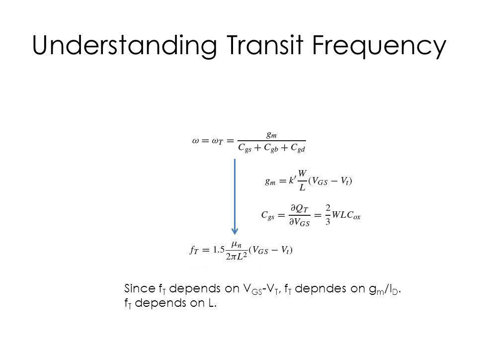 Understanding Transit Frequency Since f T depends on V GS -V T, f T depndes on g m /I D.