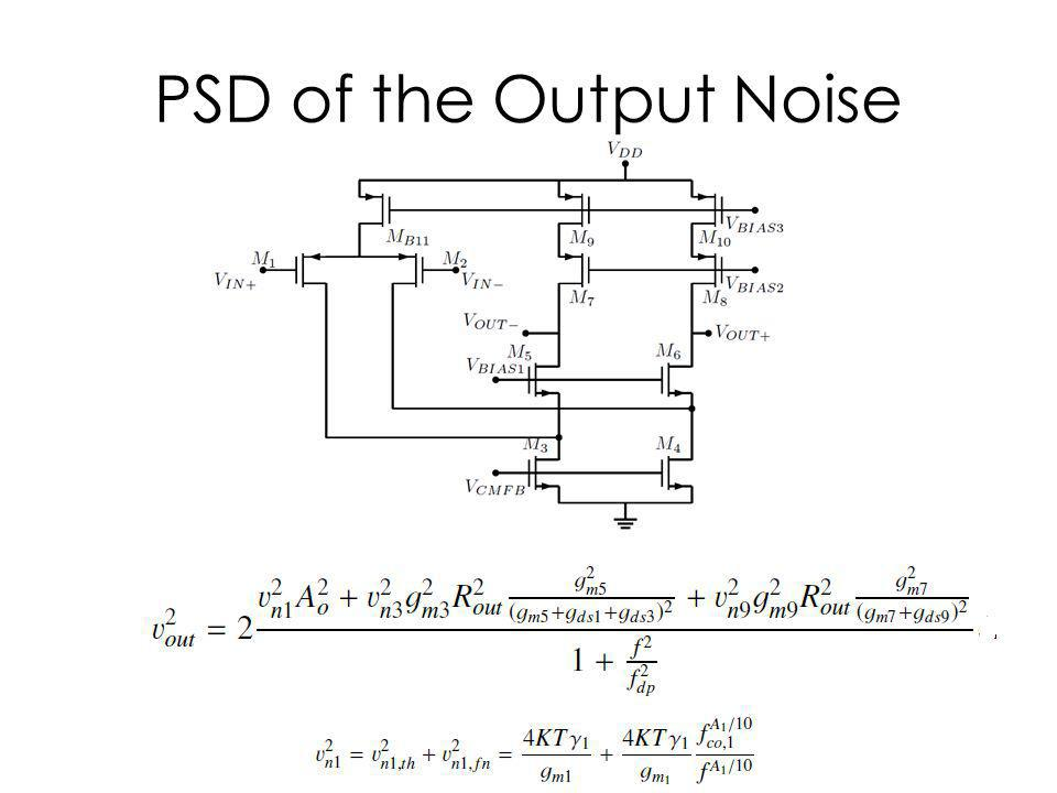 PSD of the Output Noise