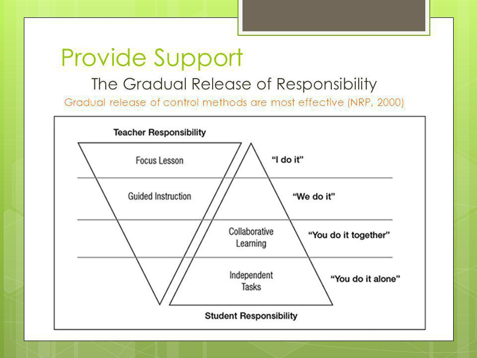 Provide Support The Gradual Release of Responsibility Gradual release of control methods are most effective (NRP, 2000)