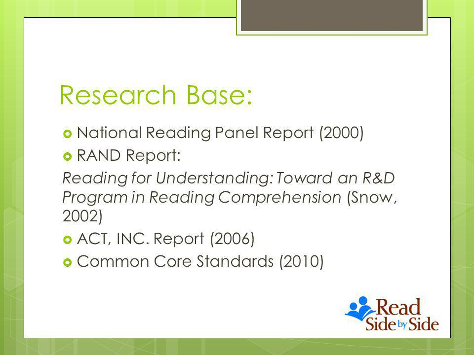 Research Base: National Reading Panel Report (2000) RAND Report: Reading for Understanding: Toward an R&D Program in Reading Comprehension (Snow, 2002) ACT, INC.