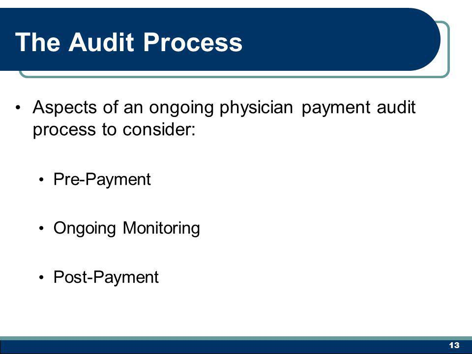The Audit Process Aspects of an ongoing physician payment audit process to consider: Pre-Payment Ongoing Monitoring Post-Payment 13