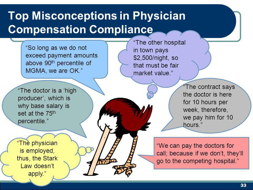 Top Misconceptions in Physician Compensation Compliance So long as we do not exceed payment amounts above 90 th percentile of MGMA, we are OK.