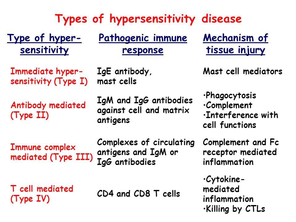 Immune complex-mediated glomerulonephritis