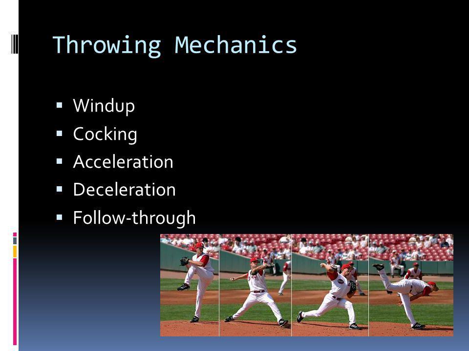 Throwing Mechanics Windup Cocking Acceleration Deceleration Follow-through