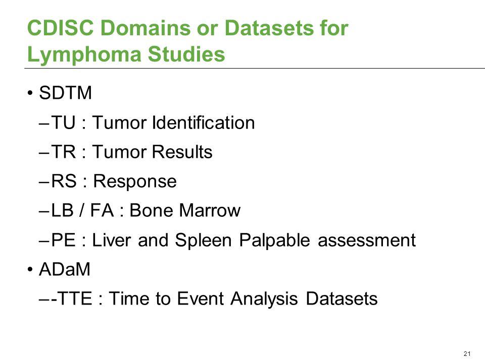 CDISC Domains or Datasets for Lymphoma Studies SDTM –TU : Tumor Identification –TR : Tumor Results –RS : Response –LB / FA : Bone Marrow –PE : Liver a