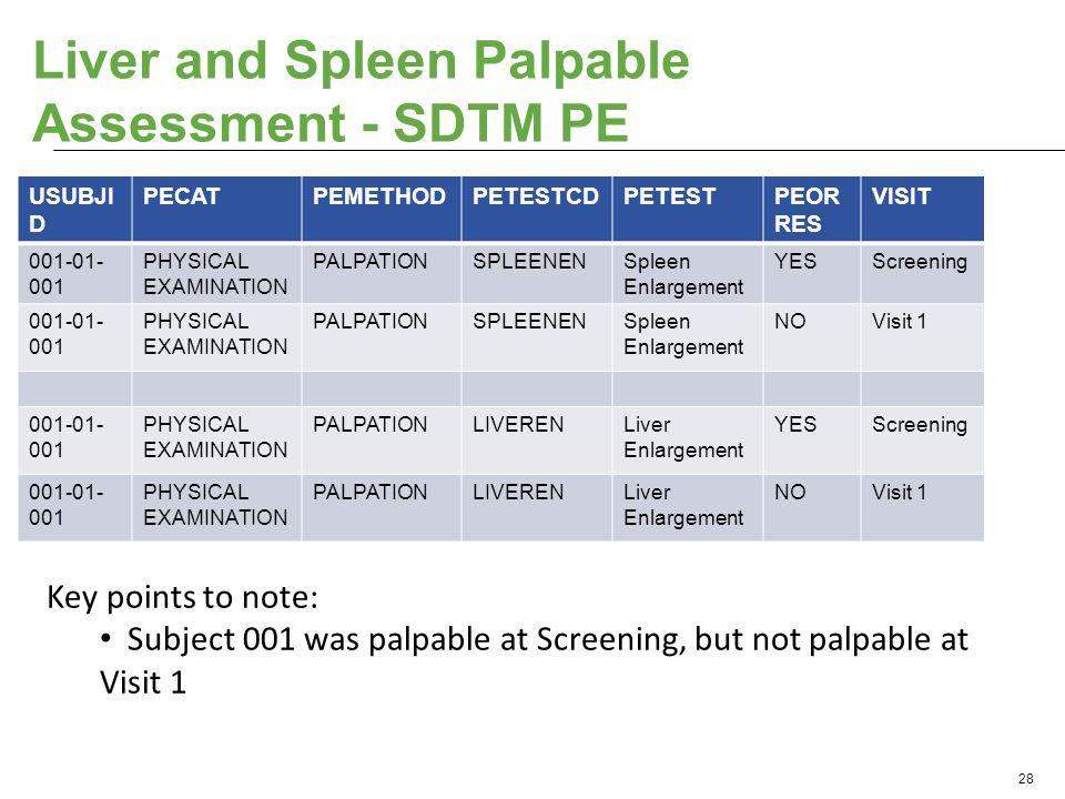 Liver and Spleen Palpable Assessment - SDTM PE USUBJI D PECATPEMETHODPETESTCDPETESTPEOR RES VISIT 001-01- 001 PHYSICAL EXAMINATION PALPATIONSPLEENENSp