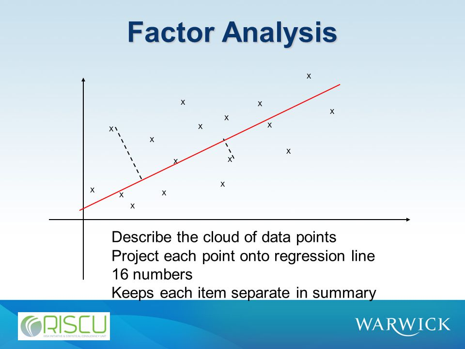 Factor Analysis x x x x x x x x x x x x x x x x x Describe the cloud of data points Project each point onto regression line 16 numbers Keeps each item separate in summary