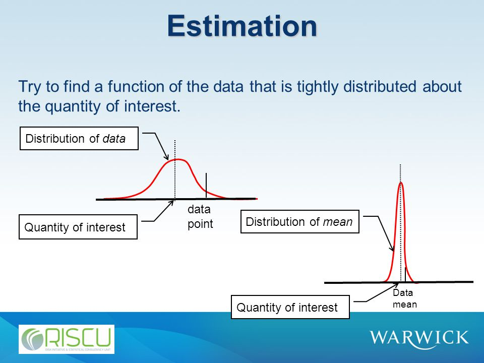 Estimation Try to find a function of the data that is tightly distributed about the quantity of interest.