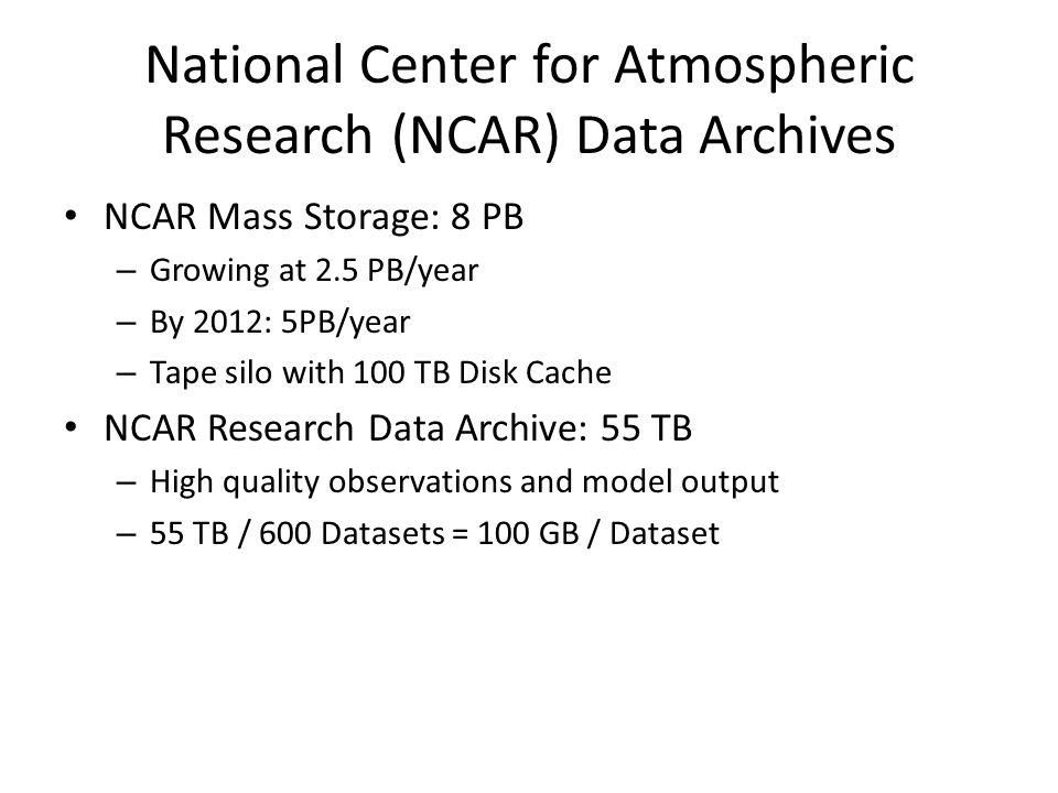 NASA ESDIS Earth Science Data and Information System EOSDIS Metrics (Oct.