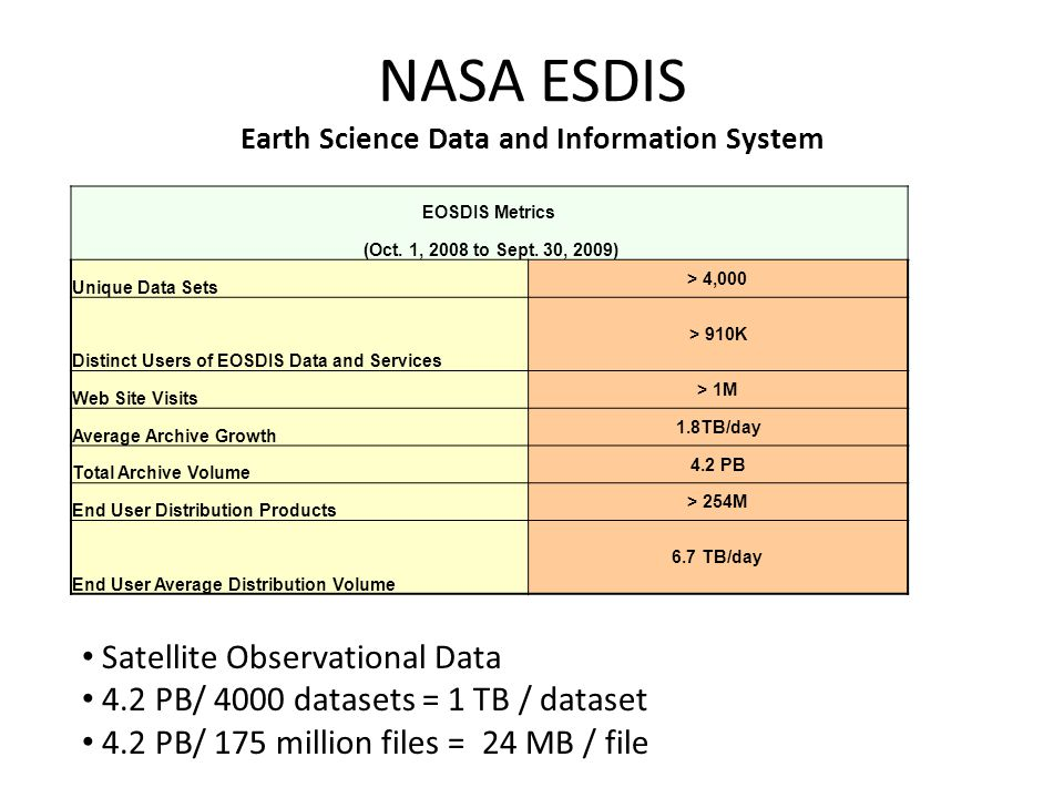 NASA ESDIS Earth Science Data and Information System EOSDIS Metrics (Oct.