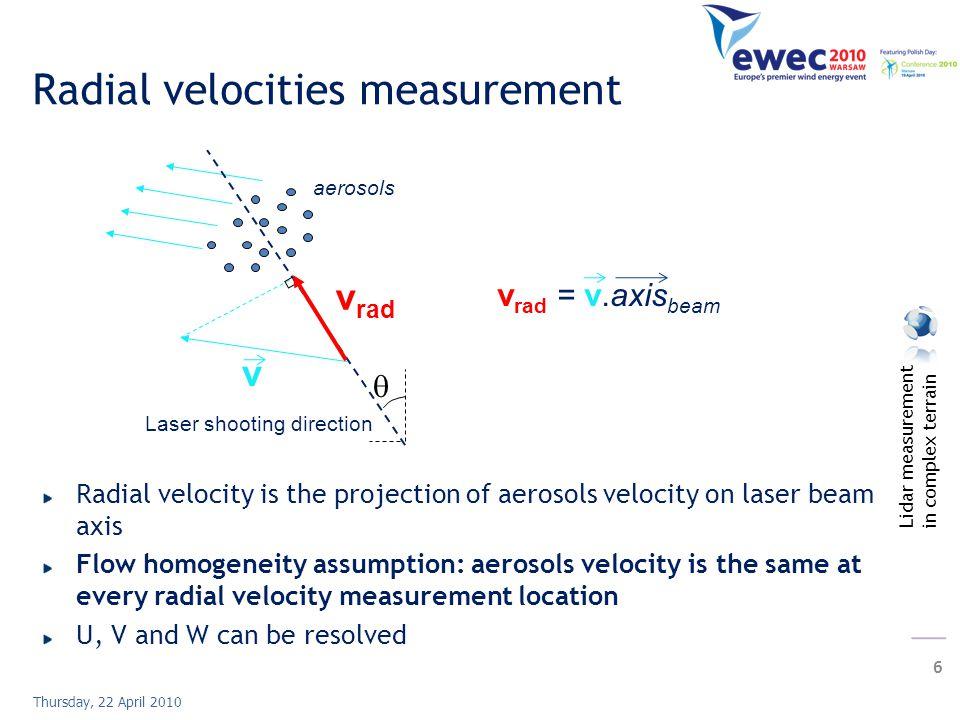 Lidar measurement in complex terrain 6 Thursday, 22 April 2010 Radial velocities measurement v v rad = v.axis beam Laser shooting direction aerosols v