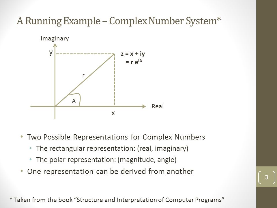 A Running Example – Complex Number System* y x Two Possible Representations for Complex Numbers The rectangular representation: (real, imaginary) The polar representation: (magnitude, angle) One representation can be derived from another * Taken from the book Structure and Interpretation of Computer Programs Real Imaginary r z = x + iy = r e iA A 3