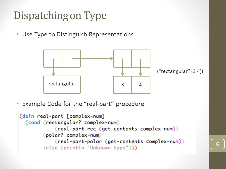 Dispatching on Type Use Type to Distinguish Representations Example Code for the real-part procedure 3 4 rectangular (rectangular (3 4)) 6