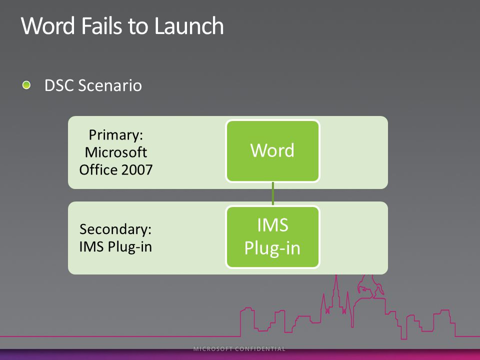 Secondary: IMS Plug-in Primary: Microsoft Office 2007 Word IMS Plug-in