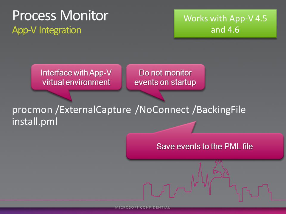 Interface with App-V virtual environment Do not monitor events on startup Save events to the PML file