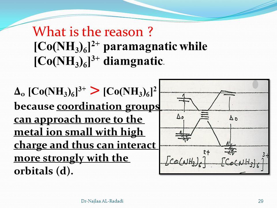 Dr-Najlaa AL-Radadi29 What is the reason ? [Co(NH 3 ) 6 ] 2+ paramagnatic while [Co(NH 3 ) 6 ] 3+ diamgnatic. Δ 0 [Co(NH 3 ) 6 ] 3+ > [Co(NH 3 ) 6 ] 2