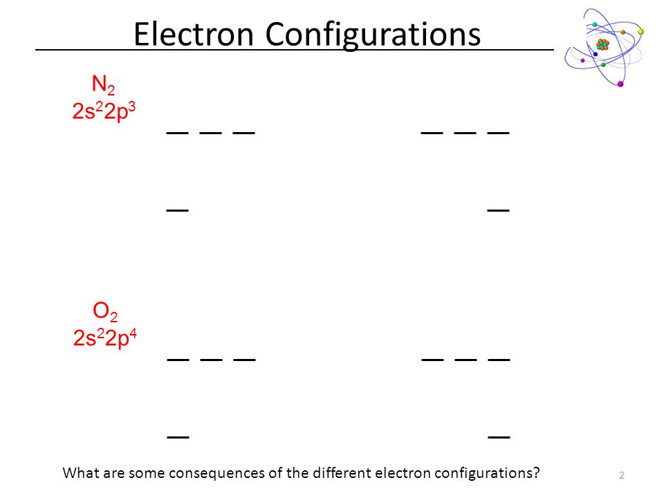 Electron Configurations 3 N2N2 2s 2 2p 3 O2O2 2s 2 2p 4 What are some consequences of the different electron configurations.