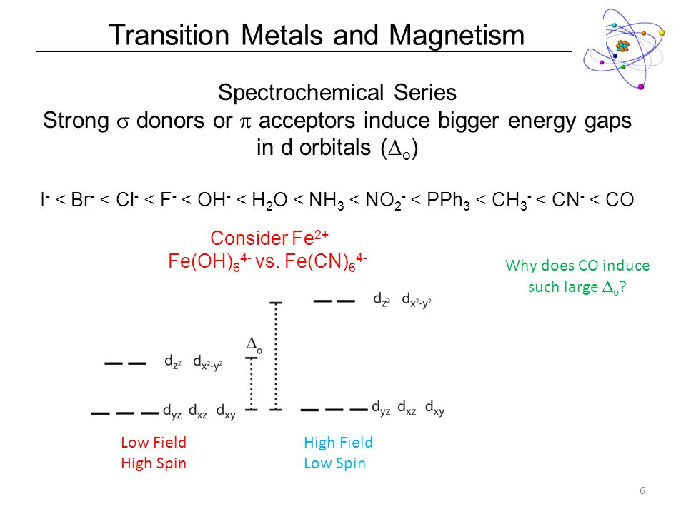 Transition Metals and Magnetism 6 Spectrochemical Series Strong donors or acceptors induce bigger energy gaps in d orbitals ( o ) I - < Br - < Cl - <