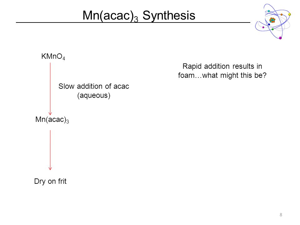 Mn(acac) 3 Synthesis 8 KMnO 4 Mn(acac) 3 Slow addition of acac (aqueous) Rapid addition results in foam…what might this be? Dry on frit