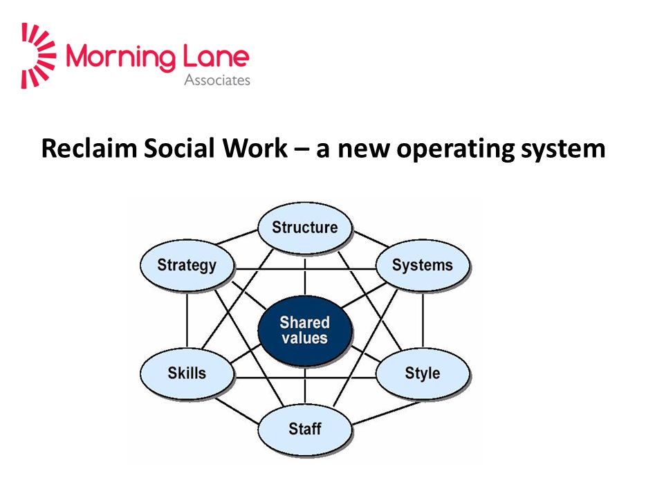 Reclaim Social Work – a new operating system