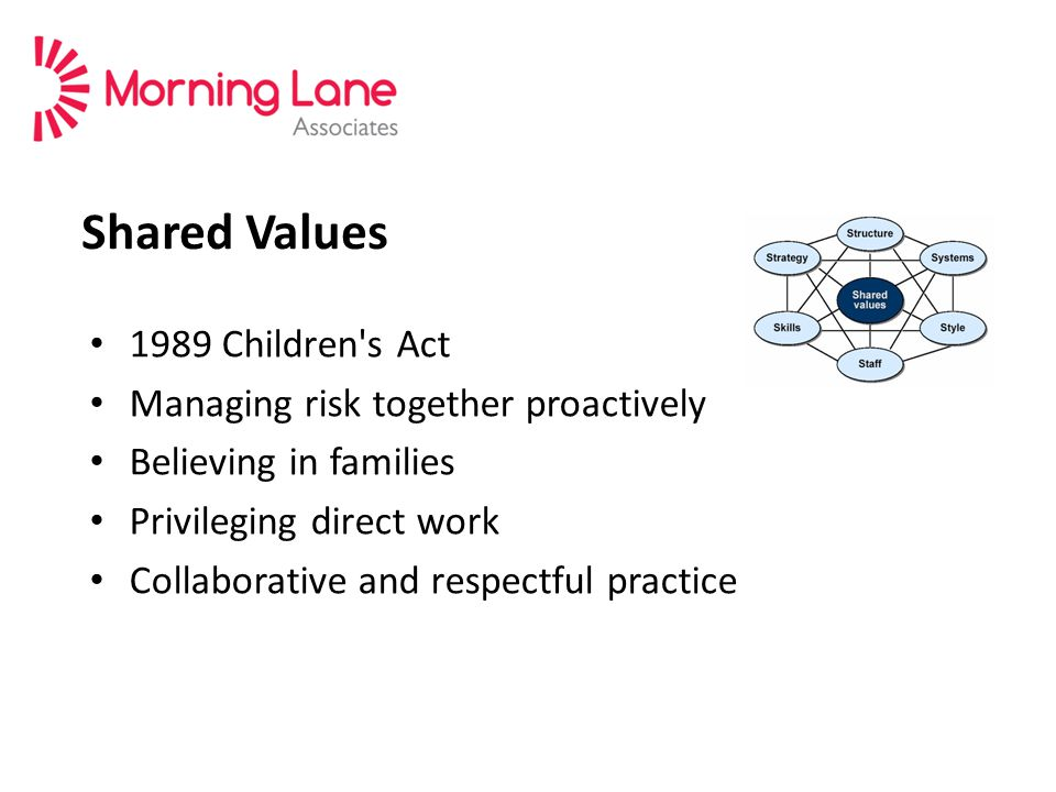 Shared Values 1989 Children s Act Managing risk together proactively Believing in families Privileging direct work Collaborative and respectful practice