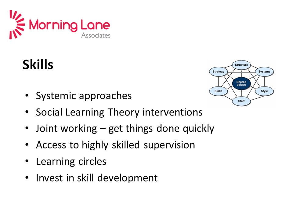 Skills Systemic approaches Social Learning Theory interventions Joint working – get things done quickly Access to highly skilled supervision Learning circles Invest in skill development