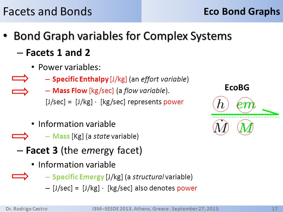Dr. Rodrigo Castro I3M–SESDE 2013. Athens, Greece. September 27, 2013. 17 Facets and Bonds Bond Graph variables for Complex Systems Bond Graph variabl