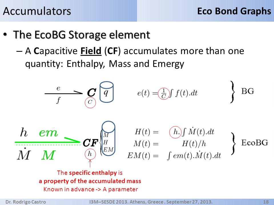 Dr. Rodrigo Castro I3M–SESDE 2013. Athens, Greece. September 27, 2013. 18 Accumulators The EcoBG Storage element The EcoBG Storage element – A Capacit