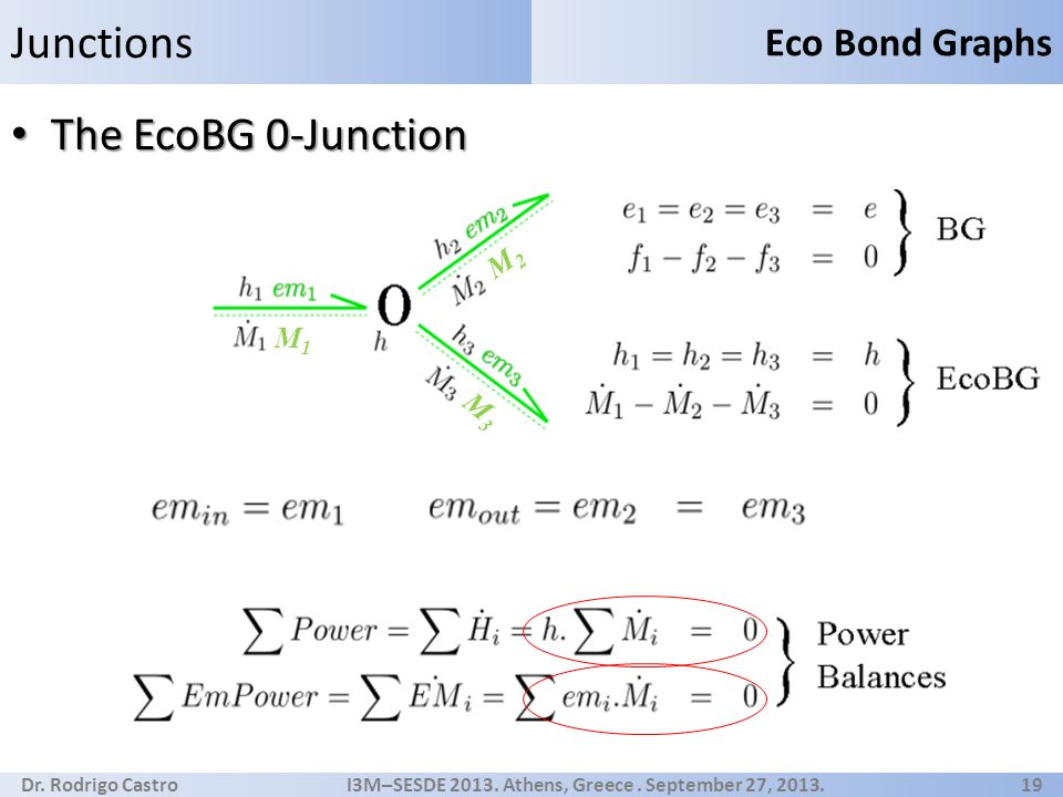 Dr. Rodrigo Castro I3M–SESDE 2013. Athens, Greece. September 27, 2013. 19 Junctions The EcoBG 0-Junction The EcoBG 0-Junction Eco Bond Graphs M1M1 M2M