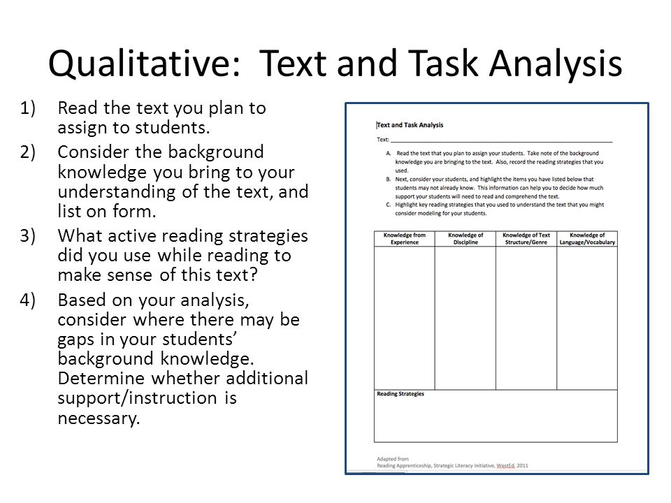 Qualitative: Text and Task Analysis 1)Read the text you plan to assign to students.