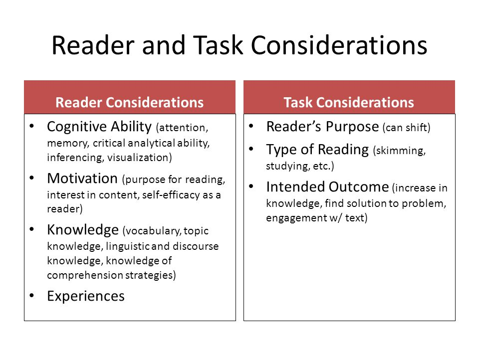 Reader and Task Considerations Reader Considerations Cognitive Ability (attention, memory, critical analytical ability, inferencing, visualization) Motivation (purpose for reading, interest in content, self-efficacy as a reader) Knowledge (vocabulary, topic knowledge, linguistic and discourse knowledge, knowledge of comprehension strategies) Experiences Task Considerations Readers Purpose (can shift) Type of Reading (skimming, studying, etc.) Intended Outcome (increase in knowledge, find solution to problem, engagement w/ text)