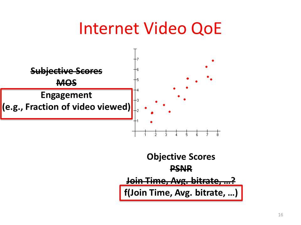 Internet Video QoE 16 Objective Scores PSNR Join Time, Avg. bitrate, …? f(Join Time, Avg. bitrate, …) Subjective Scores MOS Engagement (e.g., Fraction
