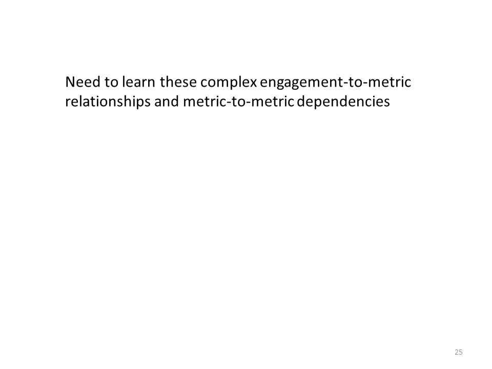 25 Need to learn these complex engagement-to-metric relationships and metric-to-metric dependencies