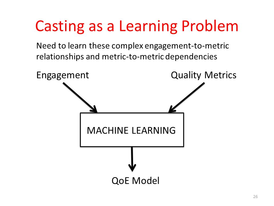 Casting as a Learning Problem 26 MACHINE LEARNING EngagementQuality Metrics QoE Model Need to learn these complex engagement-to-metric relationships a