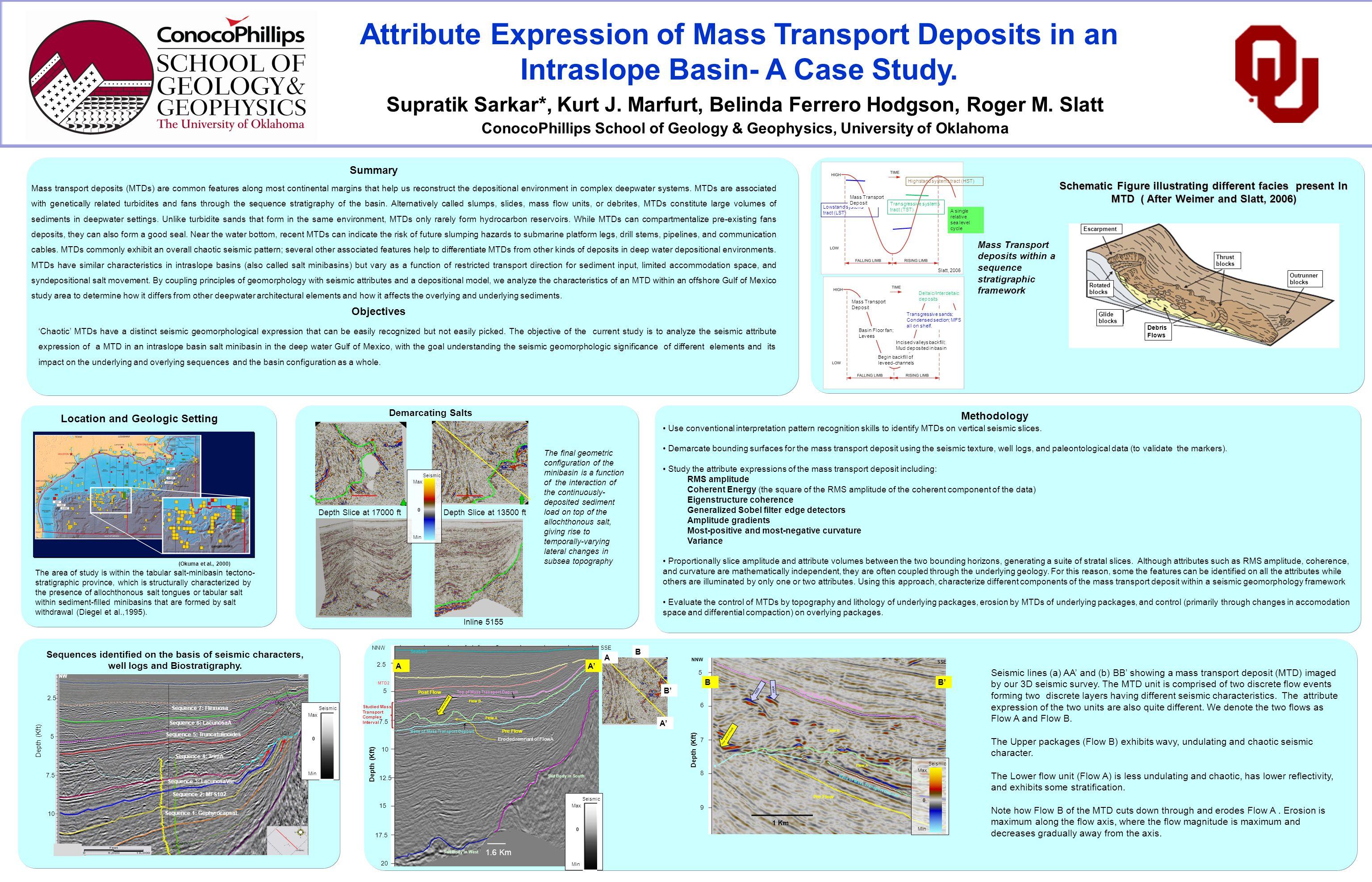 Attribute Expression of Mass Transport Deposits in an Intraslope Basin- A Case Study. Supratik Sarkar*, Kurt J. Marfurt, Belinda Ferrero Hodgson, Roge