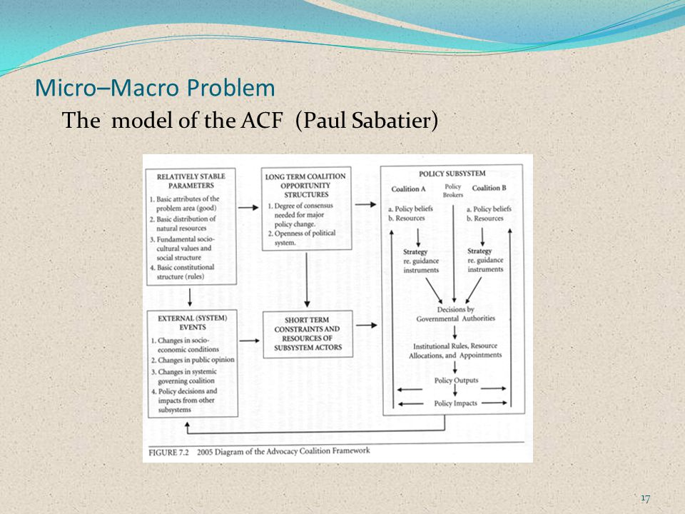 Micro–Macro Problem The model of the ACF (Paul Sabatier) 17