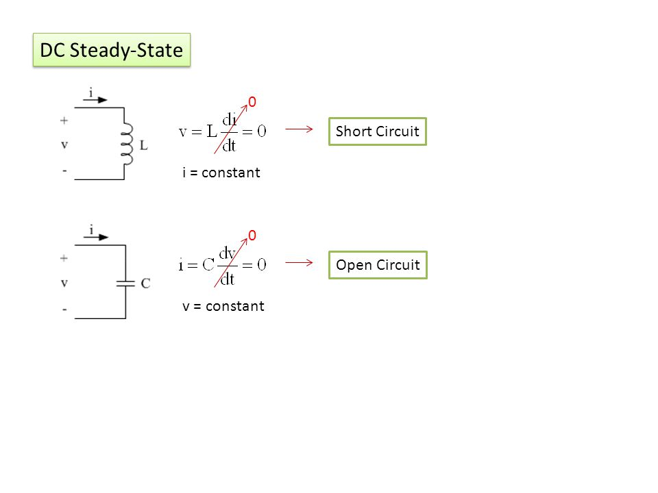DC Steady-State 0 Short Circuit i = constant 0 Open Circuit v = constant