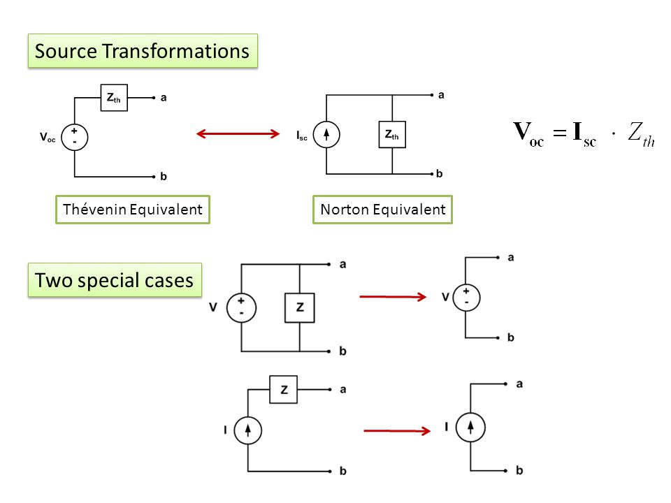 Source Transformations Thévenin EquivalentNorton Equivalent Two special cases