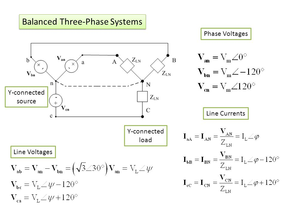 Balanced Three-Phase Systems Y-connected source Y-connected load Phase Voltages Line Currents Line Voltages